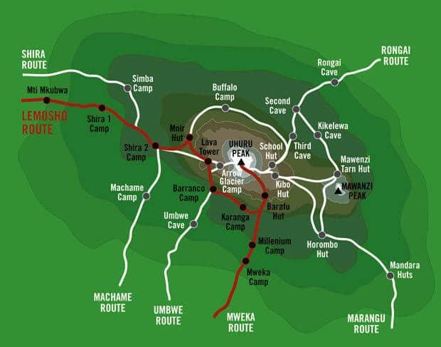 Mweka route Kilimanjaro